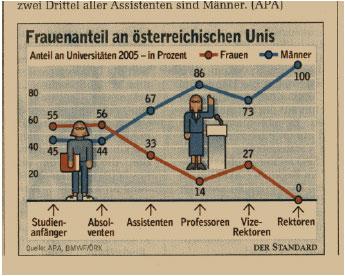 statistik-standard2007.jpg