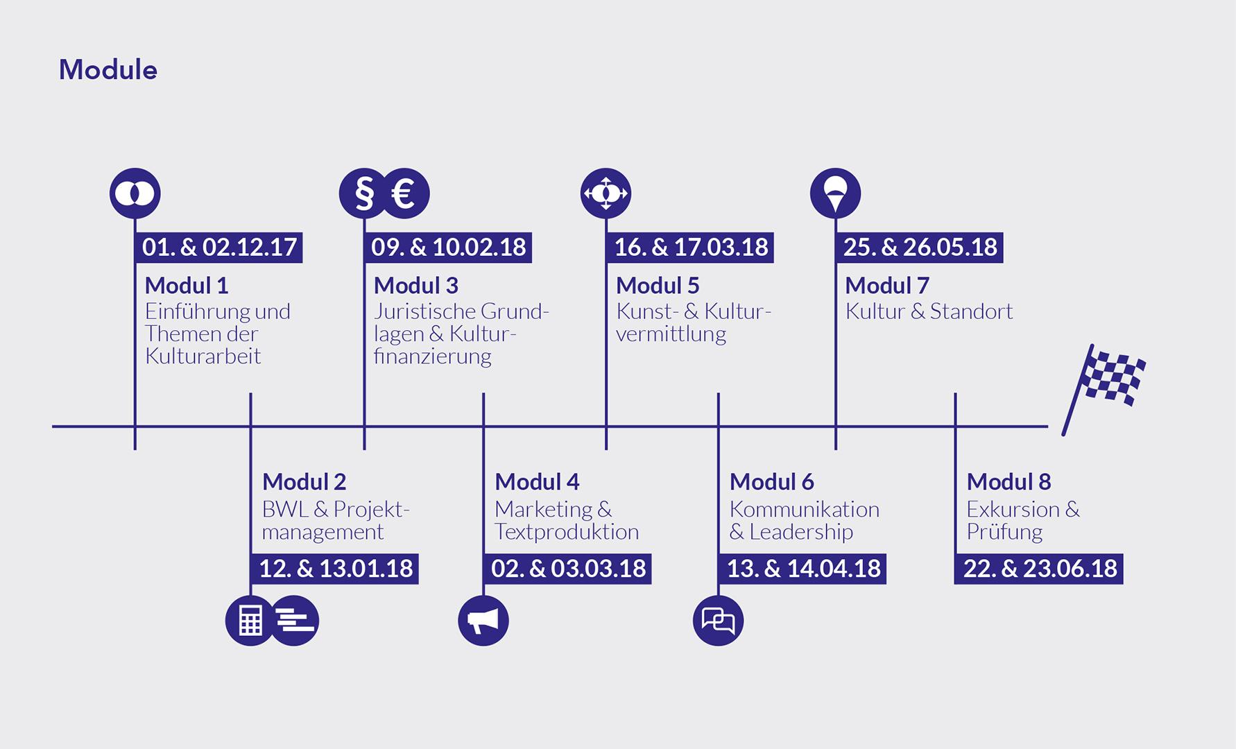 timeline_module.jpg
