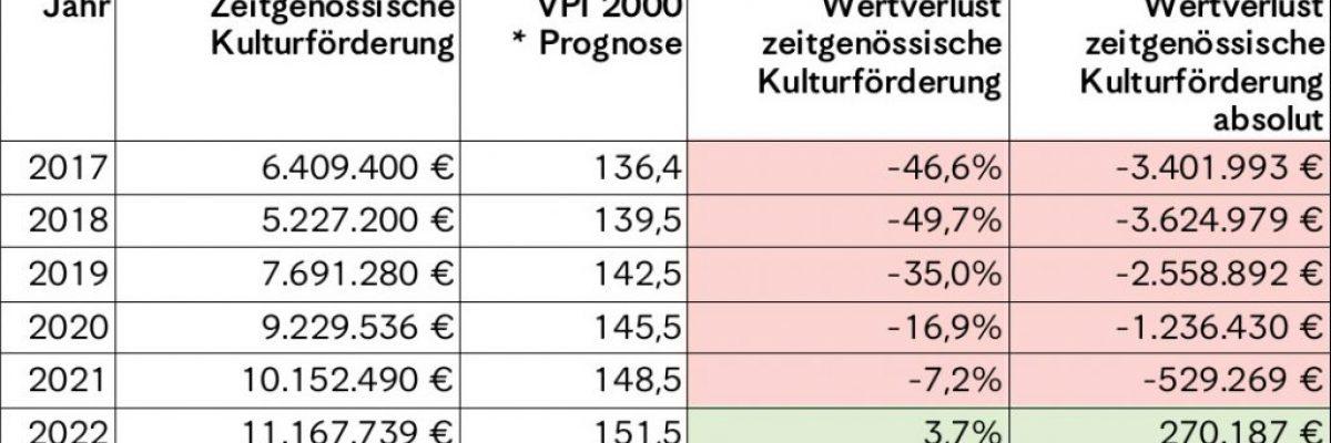 180309_PA-2.-Runder-Tisch-Tabelle-1024x369